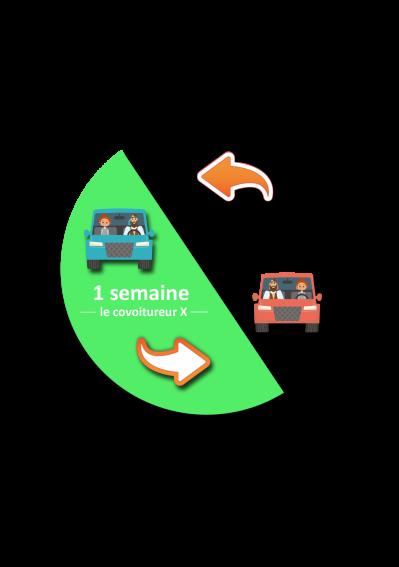 Visuel alternance de vehicule1